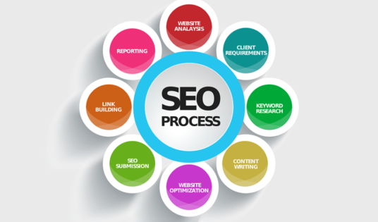I will do Organic SEO - Guaranteed Ranking, updated Sep 2018