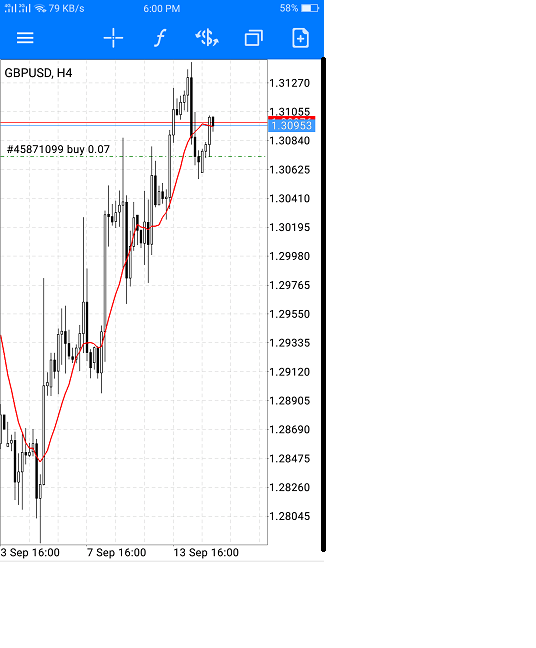 I will give you two high probability trades in forex with market analysis and breakdowns.