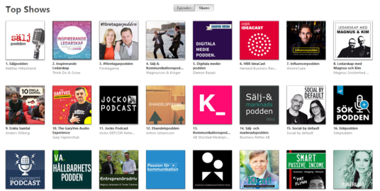 promote your podcast and advertise  top rank  on  iTunes store  real listeners