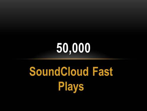 provide you  50,000 Sound Cloud Fast Play