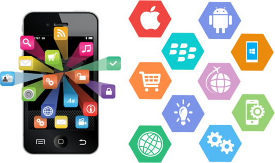 convert websites into Mobile Apps Android or IOS