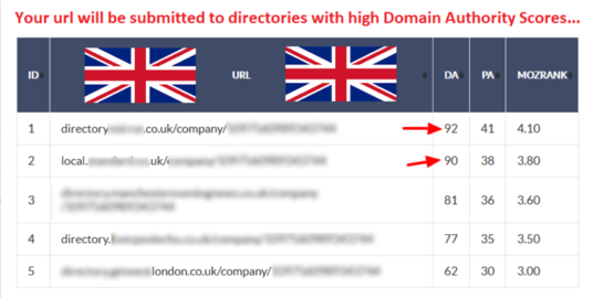 Add Your Business To 100 Uk Directories Top Quality Uk Link Building4