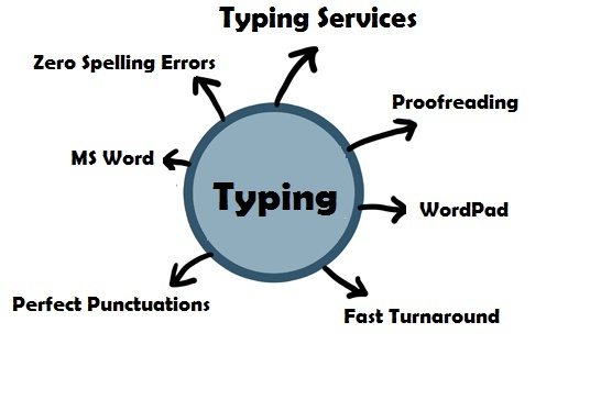 I will Perfect Typing Of Any Document Under 24 Hours