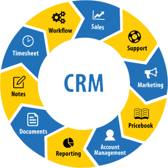 I will provide CRM Based Software Data Maintenance Services