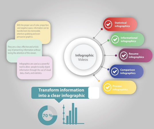 I will create an  infographic video for you