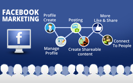 I will manage your Facebook channel with rich content and images