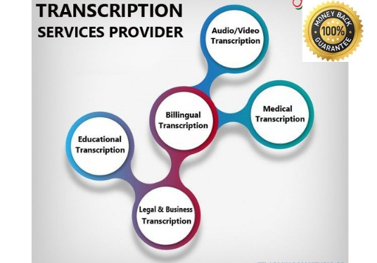 I will Transcribe  audios and videos