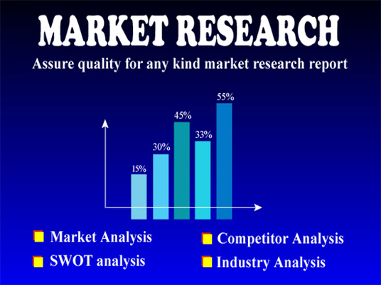 I will Prepare Comprehensive Market Research market analysis and Business plans