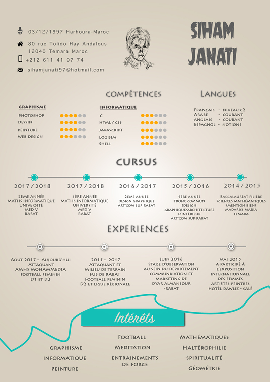 Design Your Cv For 5 Sihartist Fivesquid