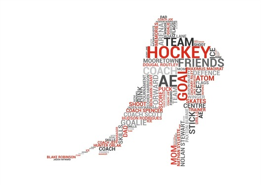 Make Art Word Clouds Of Any Shape