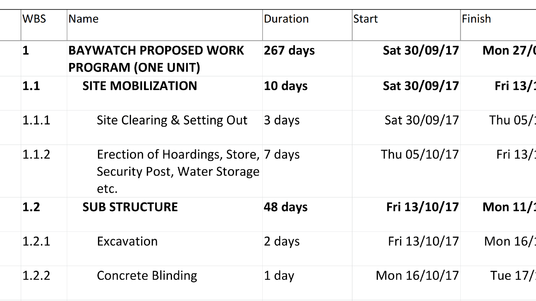 create construction schedules i.e. program of works, for your construction project