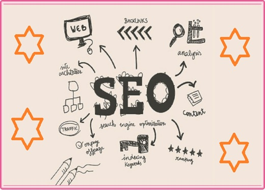 Do 100 web 2.0 Blogs  high quality backlinks for your links or keywords