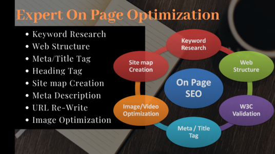 I will do total on page optimization with audit