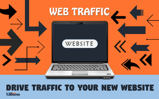 I will Drive  U.S, U.K, Canada and Australia Keyword Targeted ORGANIC Website Traffic