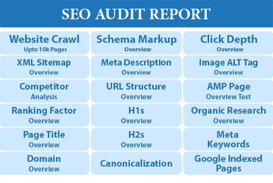 Provide Seo Audit Report,Website Audit and Competitor Analysis