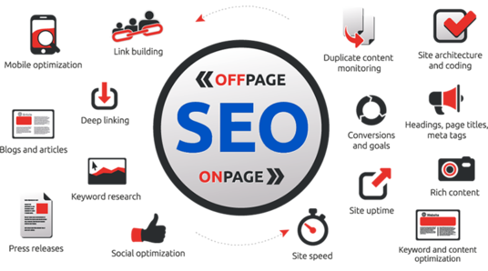 I will do SEO for your website and help you rank higher on Google SERP