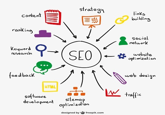 I will Do Google Top Ten Ranking And Optimization By Full SEO Work