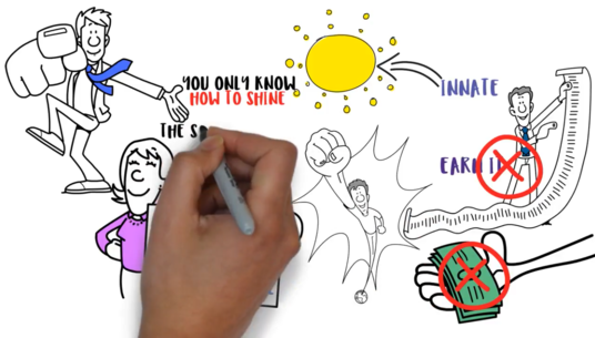 Create Whiteboard Animation or Explainer video