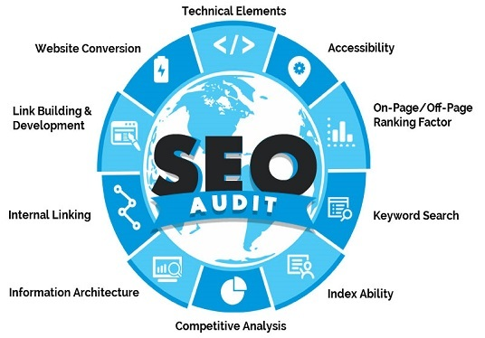 do complete website audit report  or website analysis reports