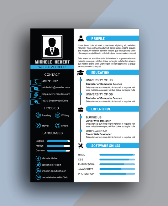 I will Design or Edit CV, Resume, Curriculum Vitae, Cover Letter