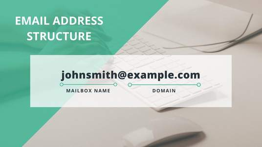 I will setup a custom pro business email, no domain needed