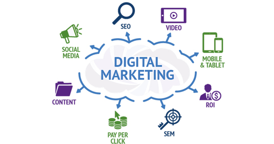 I will do digital marketing of your company