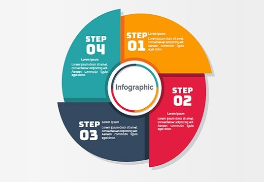 I will make an attractive infographic design