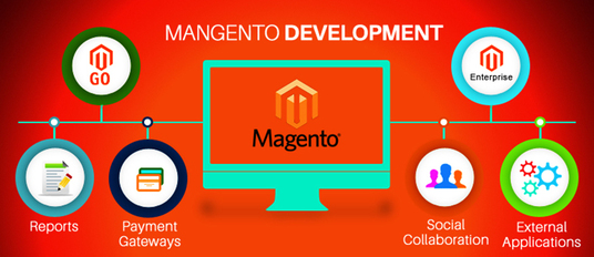 I will Develop Magento  (1 & 2 ) Website, Fix Magento issues and Develop Magento (1 &