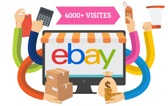 I will bring back 4000+ Visitors for your eBay, Amazon, Shopify Product