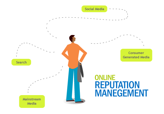 I will Do Business Or Brand Online Reputation Management Orp