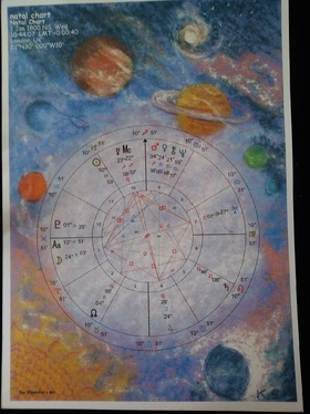 do your Astrological Natal Birth Chart + Report, print, comb-bound, post, + digital copy