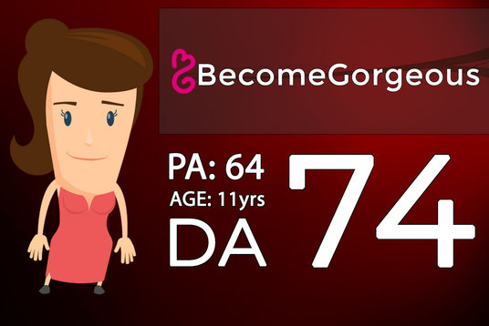 I will Publish Guest Post on BecomeGorgeous.com Fashion And Beauty Blog DA 74 -  Permanent &a