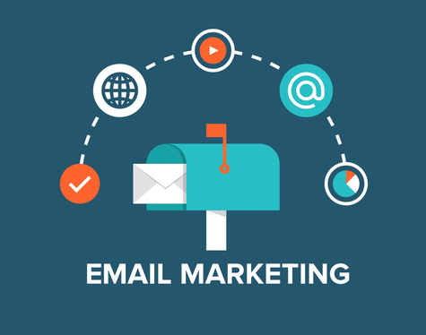create you an automated marketing campaign