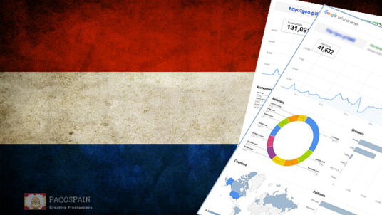 do 250 Dutch Targeted Visitors for 30 Days + low bounce rate