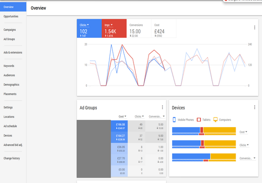 create google adwords search and display campaign