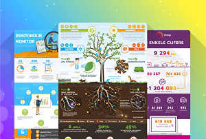 I will design infographic, poster or flyer for you