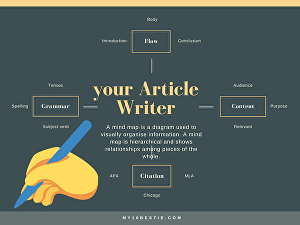 I will write a high quality 500 word SEO article or blog in 2 days