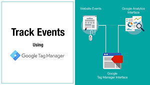 I will set up google analytics events tracking with google tag manager