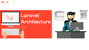 I will create laravel, codeigniter or PHP web application