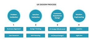 I will convert any UX into UI design with HTML5 & CSS3 responsive view