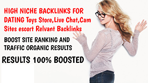 I will do usa high authority ADULT Backlinks for your adult website