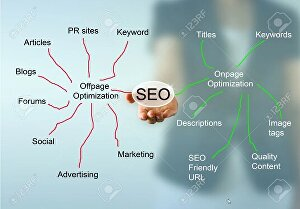 I will provide ultimate seo service for high google rank