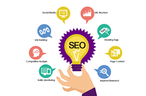 I will Do Full SEO For Website