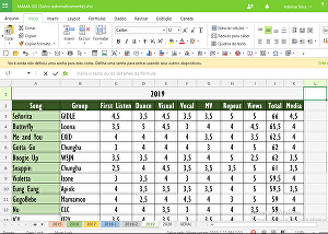 I will create and design a detailed excell spreadsheet