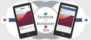 I will set up and manage laser targeted Facebook and Instagram ads