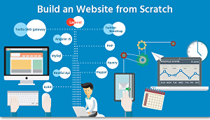 I will design and develop a professional website for your business
