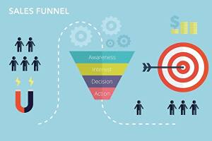 I will do Network Marketing sales funnel, ICO sales funnel and Forex funnel