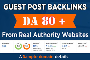 I will post 3 guest posts on high domain authority 80 plus websites