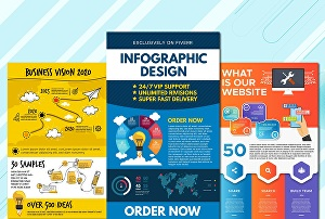I will design flowcharts, piecharts, business infographic design
