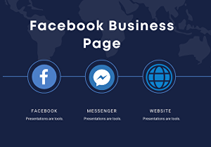 I will create eye catching facebook business page